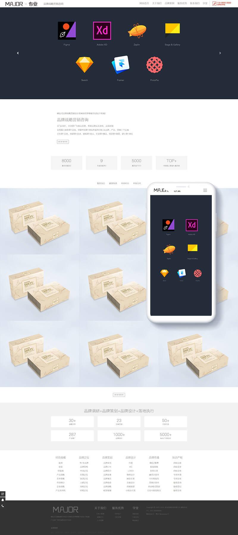 dedecms模板下载 响应式品牌战略营销设计类网站织梦模板(自适应手机端)